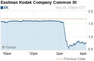 Kodak Plummets below the $1 per share mark