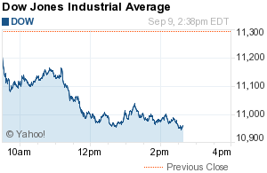 Stocks Dive after news from Greece comes in